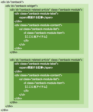 Css_structure